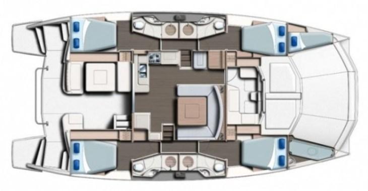 Medium wildcat too layout