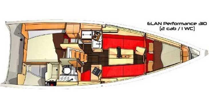 Rent a sailboat Elan 310 in Alimos Marina Kalamaki, Athens
