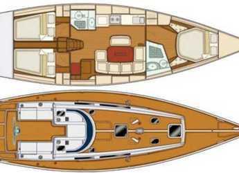 Rent a sailboat Grand Soleil 43 in Punta Ala, Italy