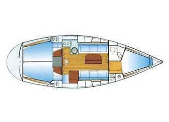 Alquilar velero Bavaria 34 en Marina Gouvia, Corfú